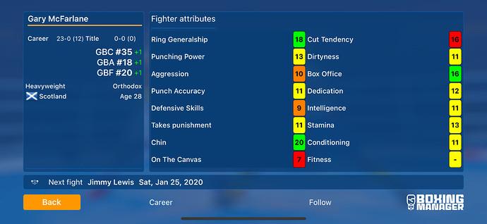 Simulator Screen Shot - iPhone 12 - 2021-02-10 at 14.58.42